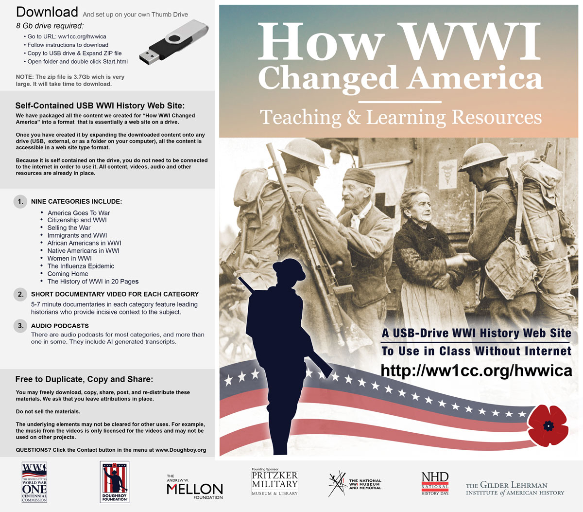 How WWI Changed America Poster